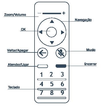 NetGlobe Guia SX10 SX20 Controle-01-1-1